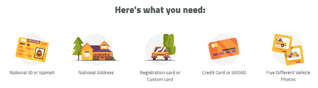 Cheapest Online Car Insurance in Saudi Arabia - Tameeni