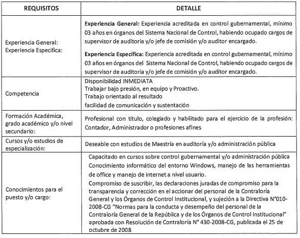 CONVOCATORIA DE TRABAJO 01 AUDITOR UGEL-02