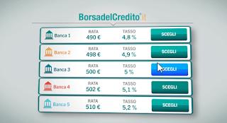 rendimento borsa del credito