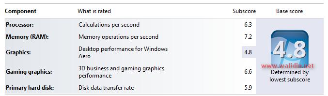 cara-mengetahui-kinerja-performa-laptop