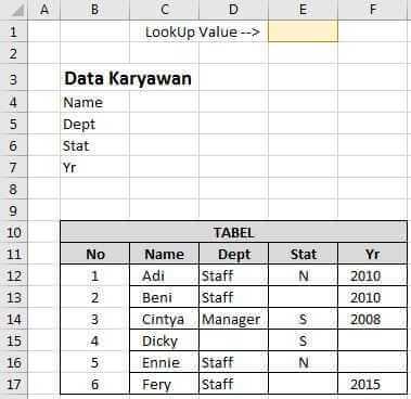 data karyawan - vlookup