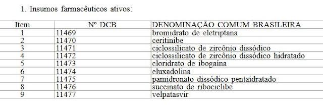 Insumos farmacêuticos na lista de DCB