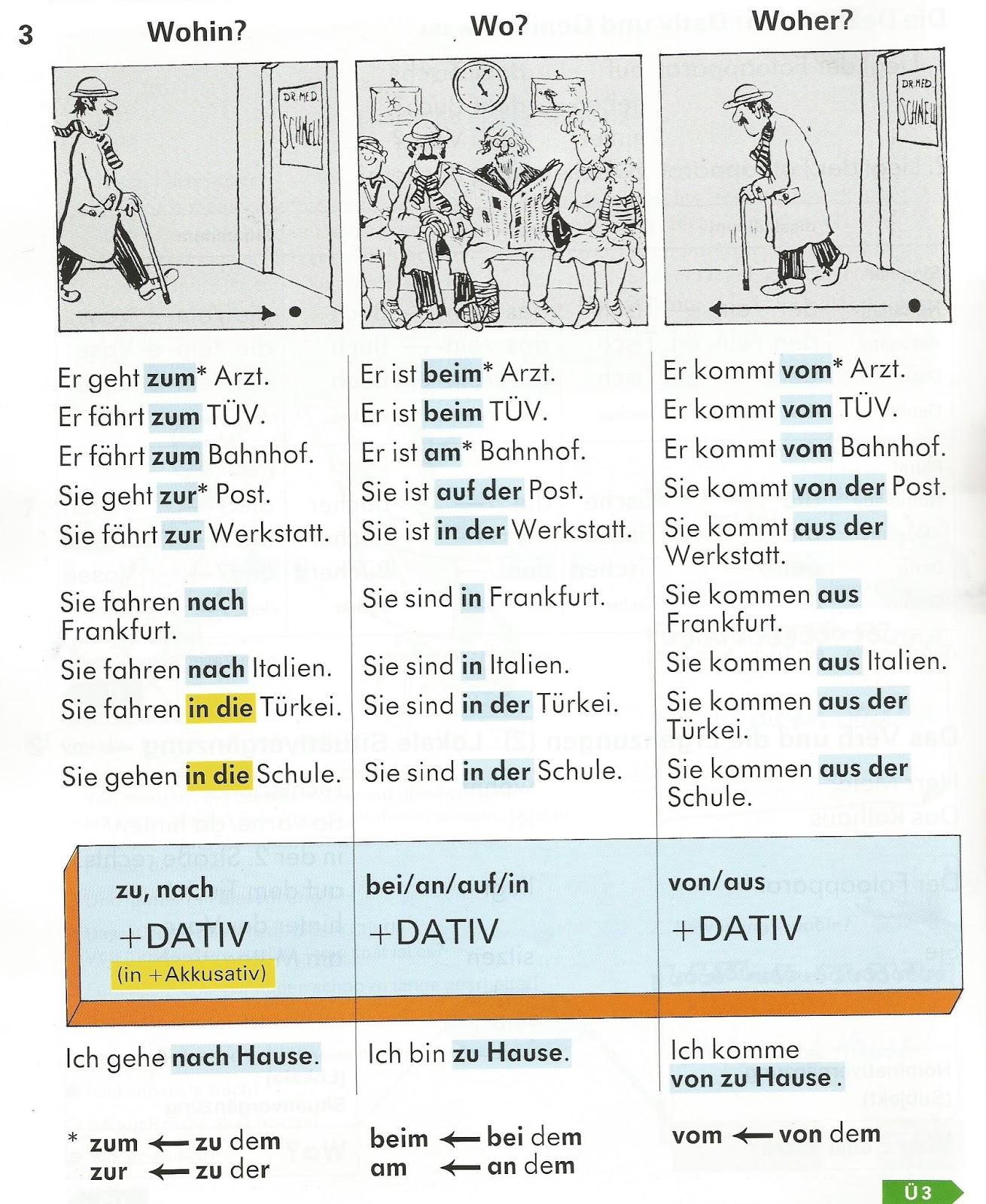 Deutsch ist sch n kommt nb2 wechselpr positionen und for Prapositionen mit akkusativ