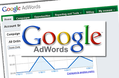 Optimice su campaña de Google AdWords