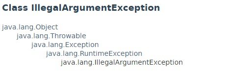 Class hierarchy of IllegalArgumentException present in java.lang package