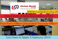Union Bank of India Recruitment 2018 – 100 Forex Officer & Integrated Treasury Officer