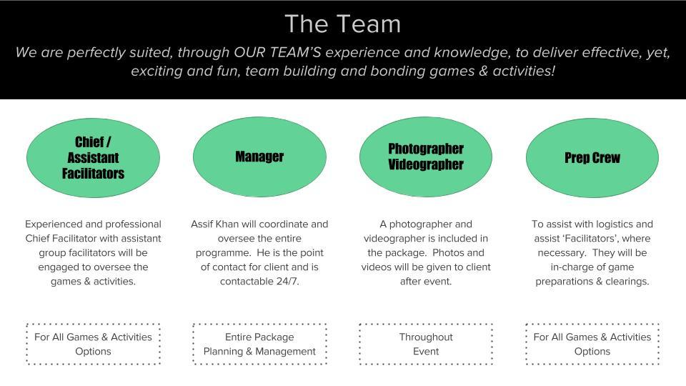 Team Building Manpower Requirements - Electric Dreamz