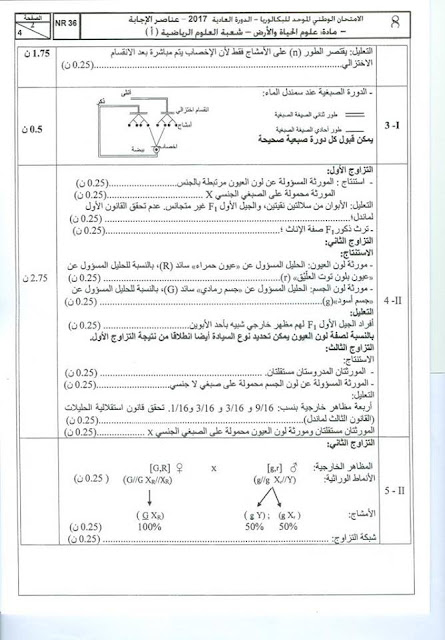 الامتحان الوطني الموحد الباكالوريا:عناصر الاجابة لموضوع علوم الحياة و الأرض 2017 (مسلك العلوم الرياضية أ)
