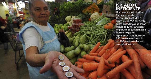 El ISR quita mil pesos al salario de cada trabajador al mes: IMCO; exige terminar con ese castigo