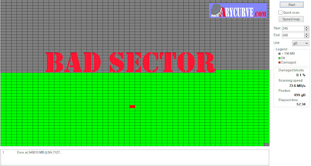 HOW TO FIX BAD SECTOR WITH CMD