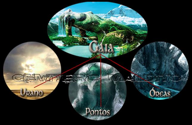 De Gaia nasceu Urano, Óreas e Pontos