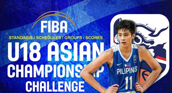 LIST: Groups, Standing, Schedules FIBA U18 Asian Championship Challenge 2018