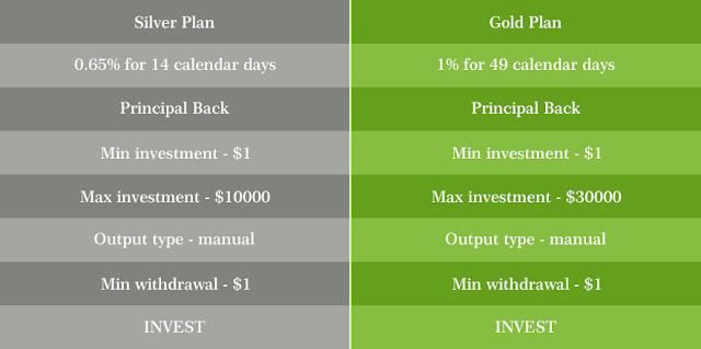 Plan Investasi (Staking) EDRCoin