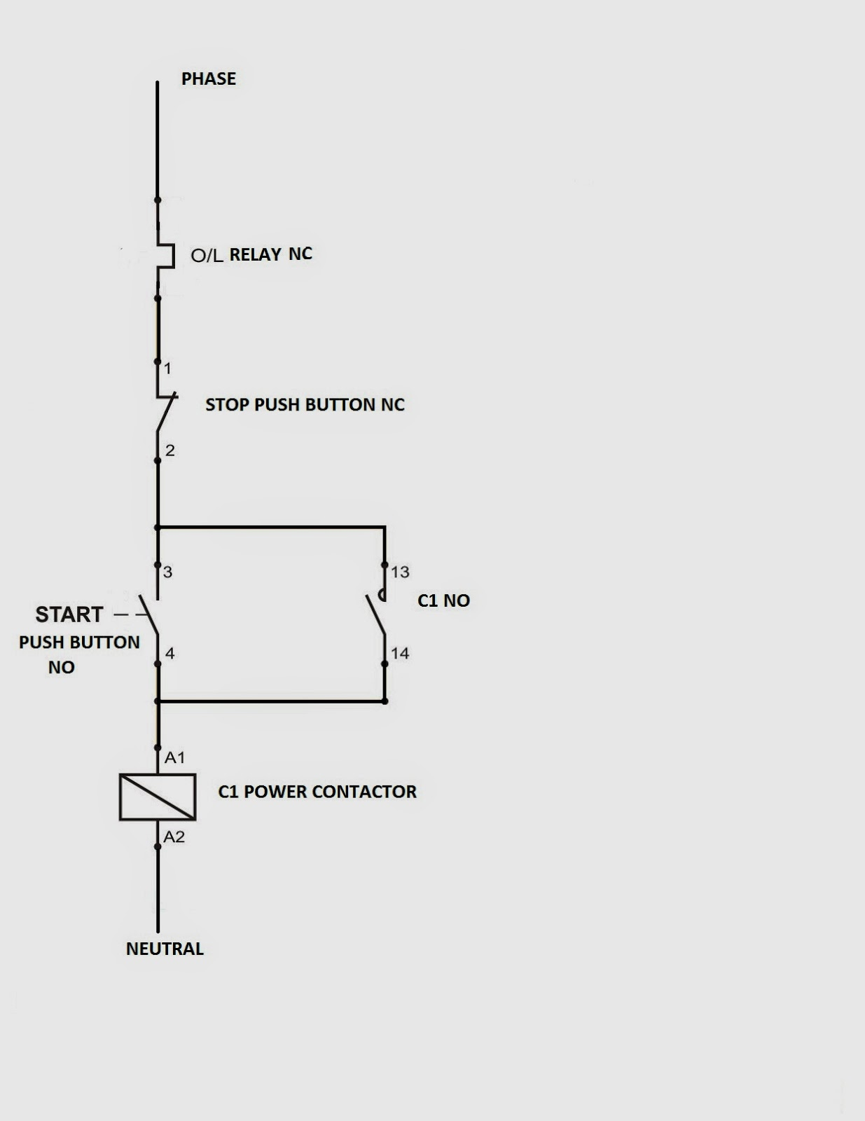 small resolution of 1 when start button normally open no is pressed supply is connected to the motor through power contactor c1