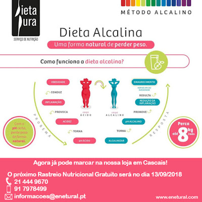 Dieta Pura | Dieta do Método Alcalino