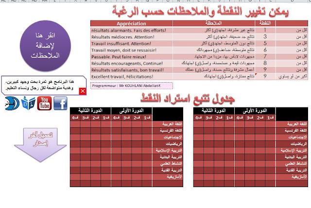 برنامج رائع و جديد لإضافة الملاحظات للابتدائي و الثانوي