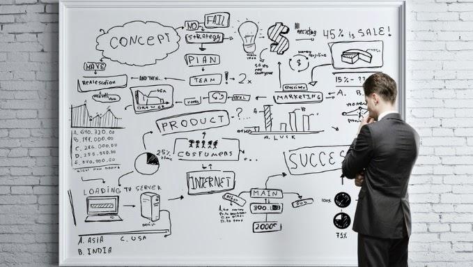 Objetivos para tu negocio profesional