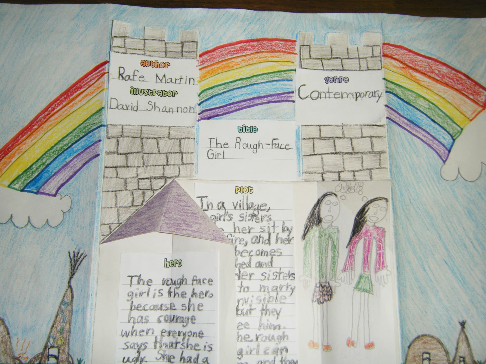 Folk tale book report forms