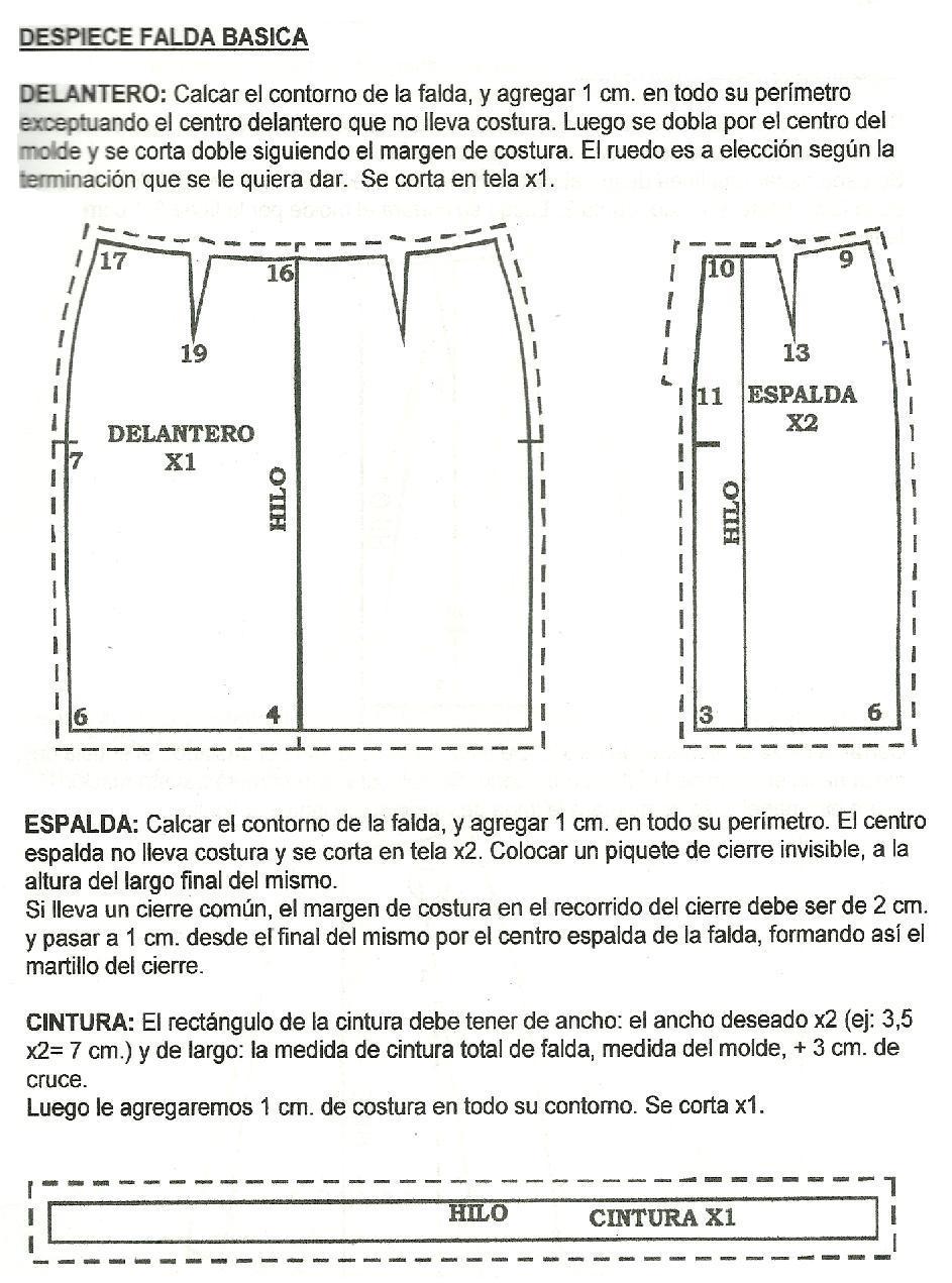 ddc80151c Mujeres y alfileres: Despiece de una falda básica