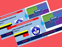 Aplikasi Raport KTSP dan Kurikulum 2013 SD,SMP,SMA
