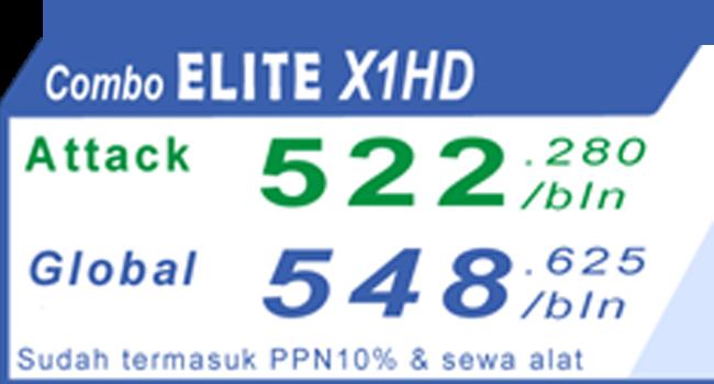 FirstMedia Promo Maxima HDX1