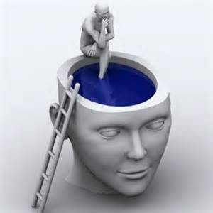 Poder de la Mente Consciente, Subconsciente y Superconsciente