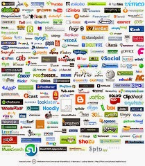 Top 96 Websites You Should Have Bookmarked