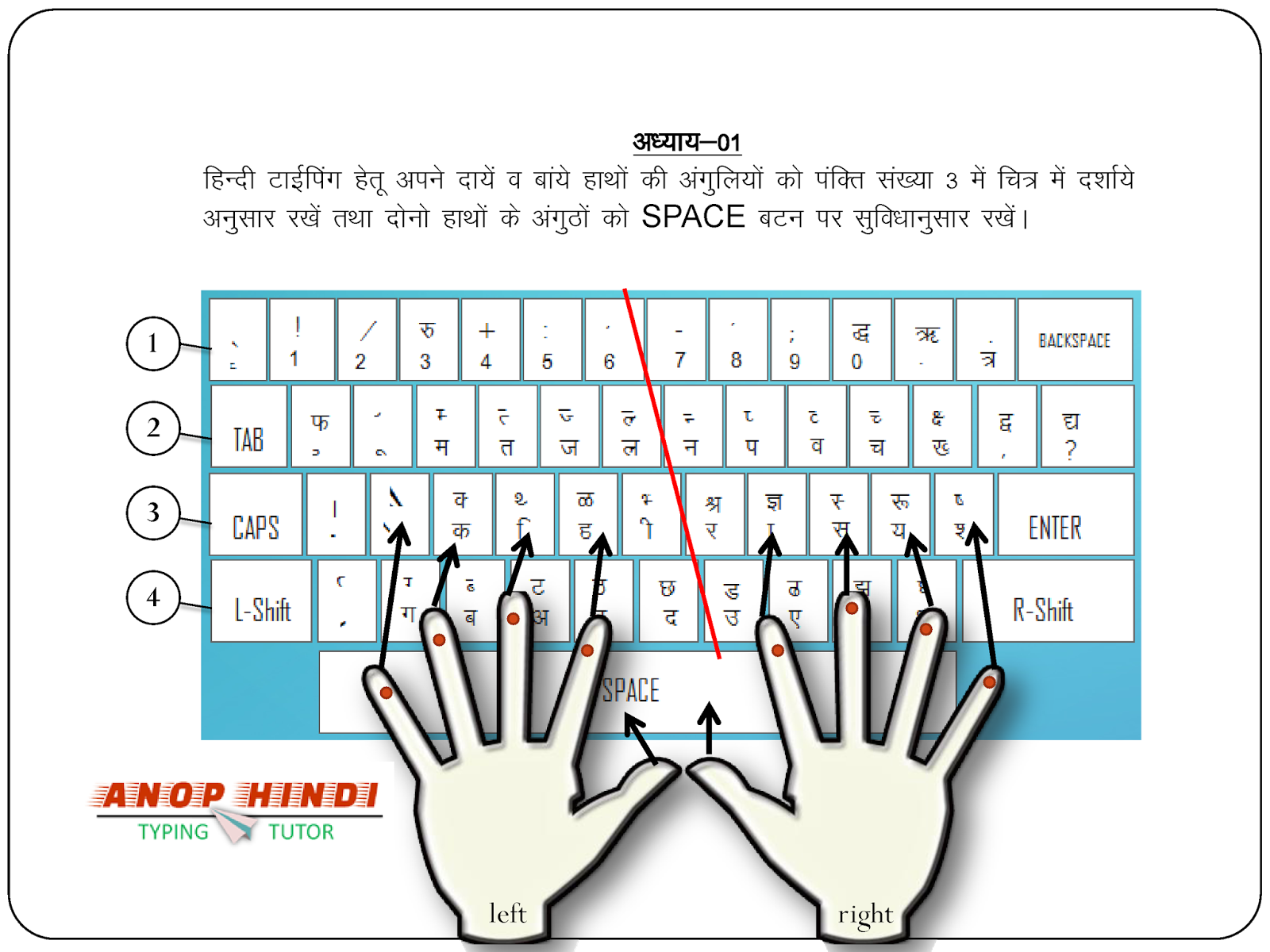 inscript hindi typing