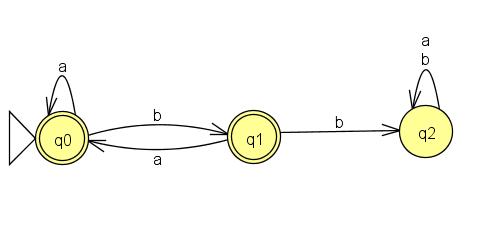 Automatas-Finitos-Deterministas-(AFD)-002