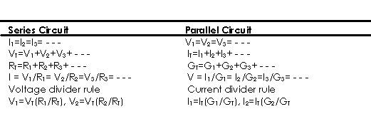 Voltage Series Circuit