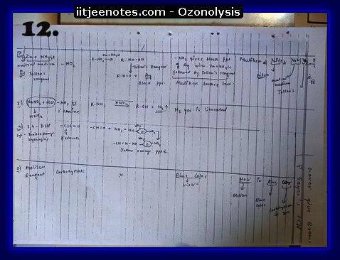 Ozonolysis CHEMISTRY1