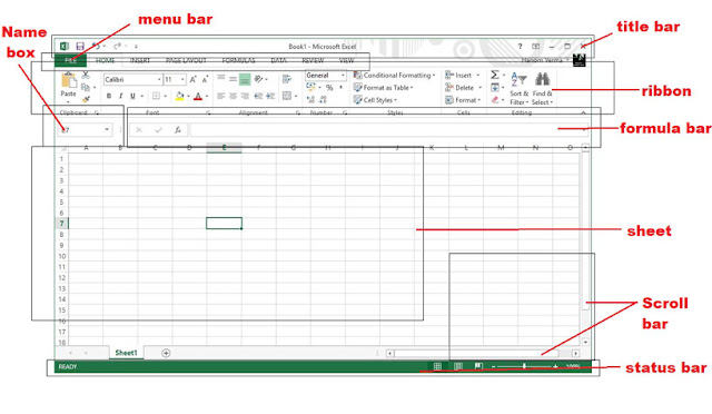 MS Excel Window