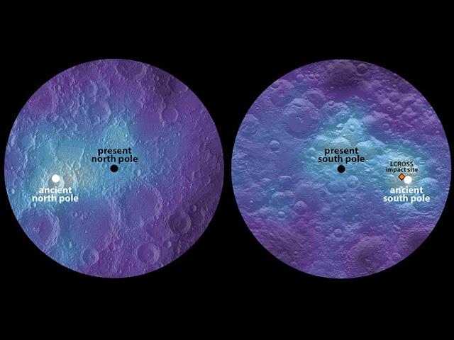 Os cientistas calcularam a distância entre os pontos e os polos norte e sul atuais e descobriram que as distâncias entre eles são as mesmas, só que em sentidos opostos