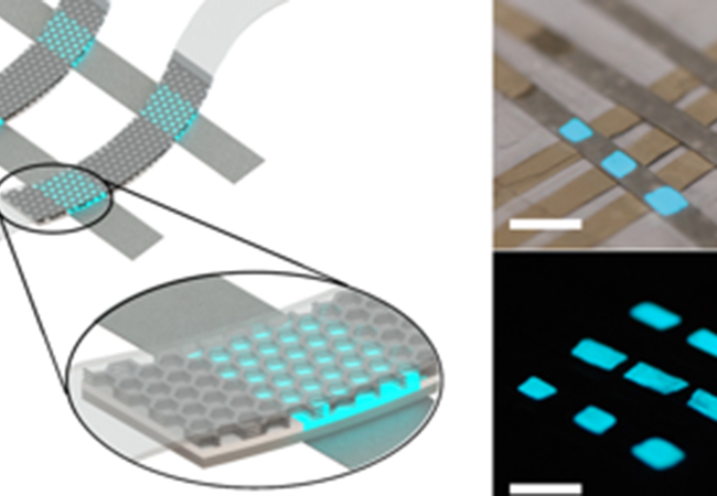 Penelitian Graphene Electronic Fibres with Touch-sensing and Light-emitting Functionalities for Smart Textiles