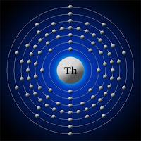 Toryum atomu elektron modeli