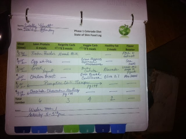 colorado diet phase 1 recipes