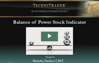 http://technitrader.com/balance-of-power-indicator-study/