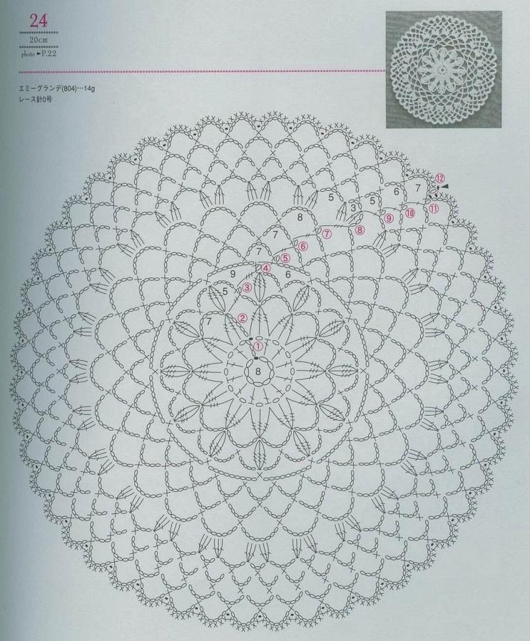 Motivos Redondos de Crochê Com Gráfico 8