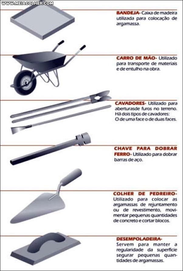 ferramentas de pedreiro 2
