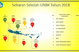 Sebaran Pelaksanaan UNBK 2018