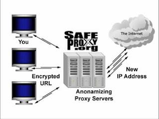 hide my ip free 40 proxy servers