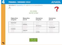 http://www.ceipjuanherreraalcausa.es/Recursosdidacticos/CUARTO/Lengua/datos/U08/03.htm