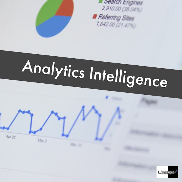 Google Analytics Intelligence for Artists