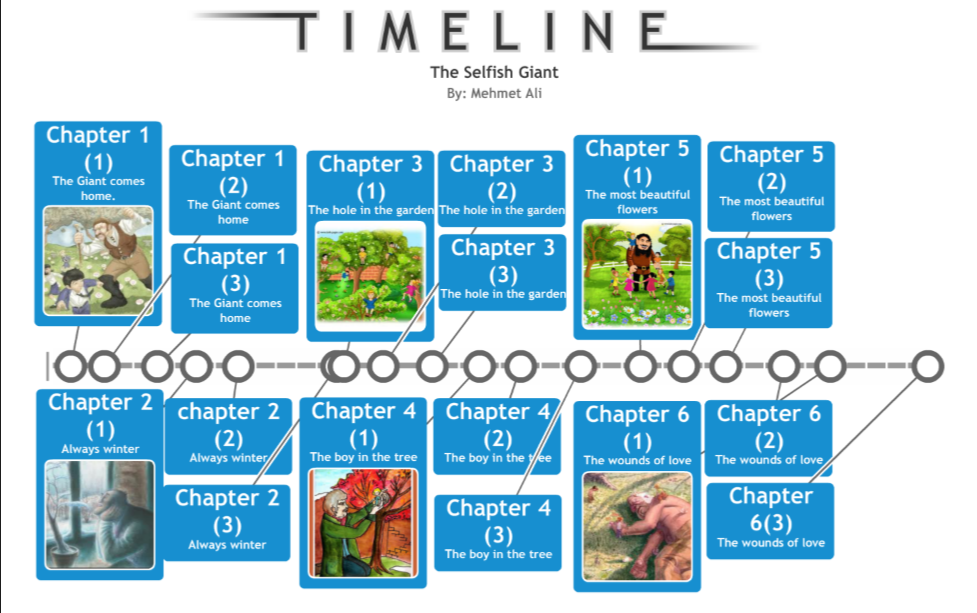 ovgu college english our timeline projects