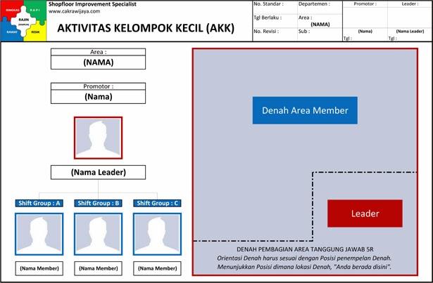 AKK - 3 Shift 1 Sub Area
