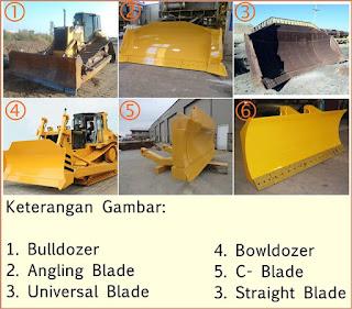 Alat-Alat Berat :Pengertian Bulldozer Dan Tipe Blade Serta Kegunaanya