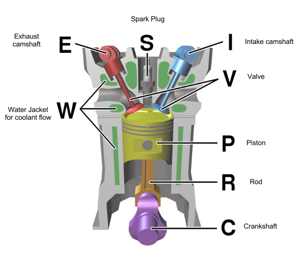 LK's Biodiesel Blog: 6th Blog