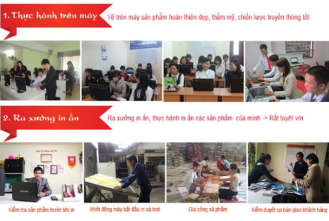 Mô hình học của lớp học photoshop tại Bắc Từ Liêm uy tín, chất lượng