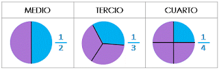 http://www.ceiploreto.es/sugerencias/A_1/Recursosdidacticos/TERCERO/datos/03_mates/U07/03.htm