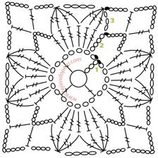 Diva's Vintage31: patrones de crochet